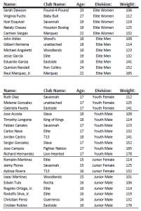 2014_Senior_GulfGloves_Champions