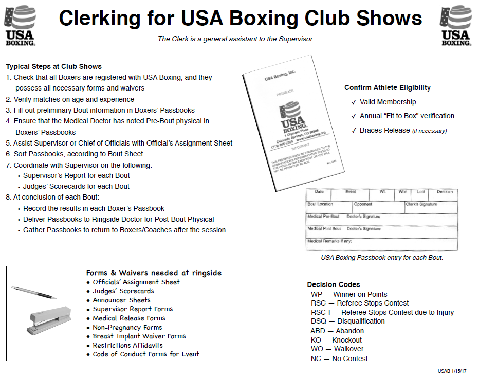 USA Boxing INFOGRAPHICS | Gulf Boxing