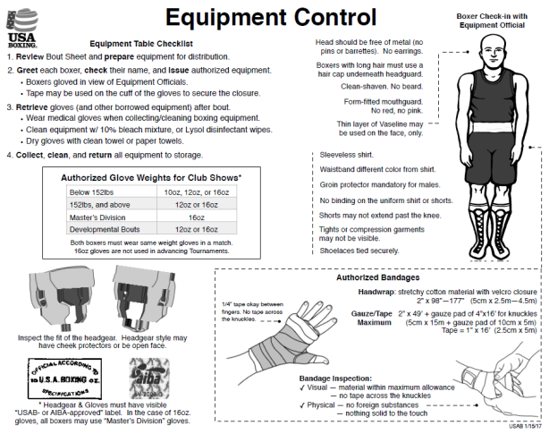 usab-infographic-equipment-control-jan-17