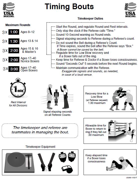 usab-infographic-timer-jan-17