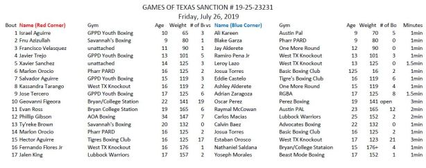 Games of Texas 2019 Friday Bouts