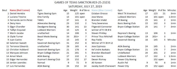 Games of Texas 2019 Saturday Bouts